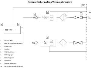 WS-VS-Schematischer Aufbau